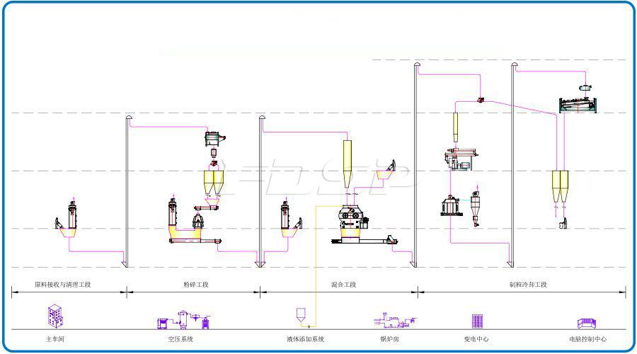Unidad pequeña de alimentación SKJZ5800