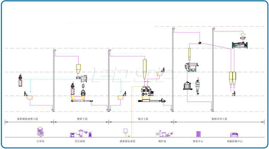 Unidad pequeña de alimentación SKJZ4800