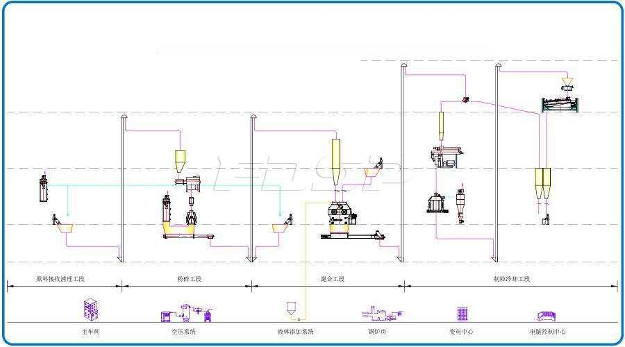 Unidad pequeña de alimentación SKJZ3800