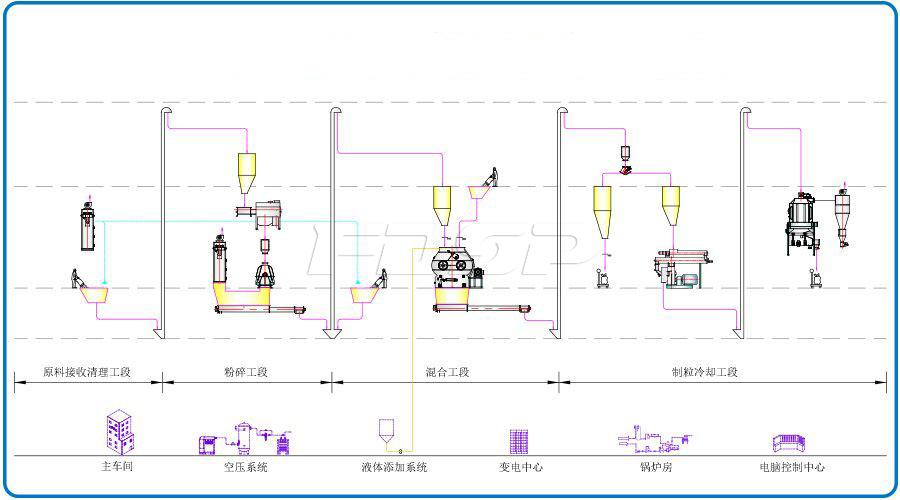 Unidad pequeña de alimentación SKJZ3000