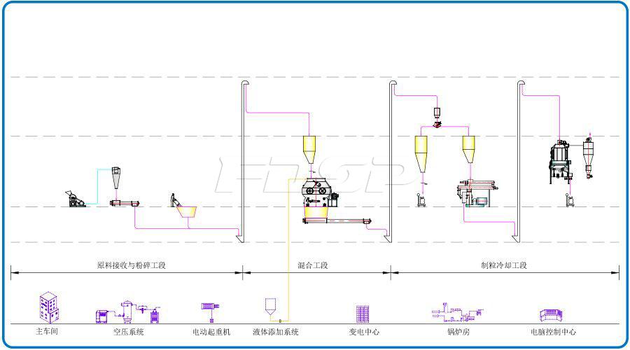Unidad pequeña de alimentación SKJZ1800