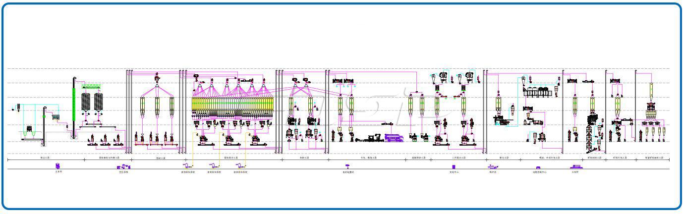 2 × SZLH420 Alimento para ganado y aves de corral (Alimento para rumiantes) SPHS130 × 2 Alimento acuático expandido SZLH420X Línea de producción de alimento para camarones y cangrejos