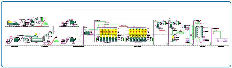 Línea de producción de granulación de chatarra de 10t / h
