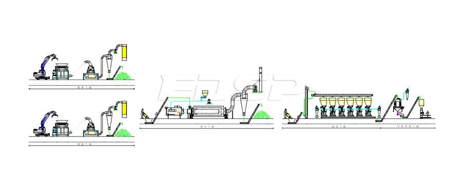 Introducción al proceso completo de ingeniería de log