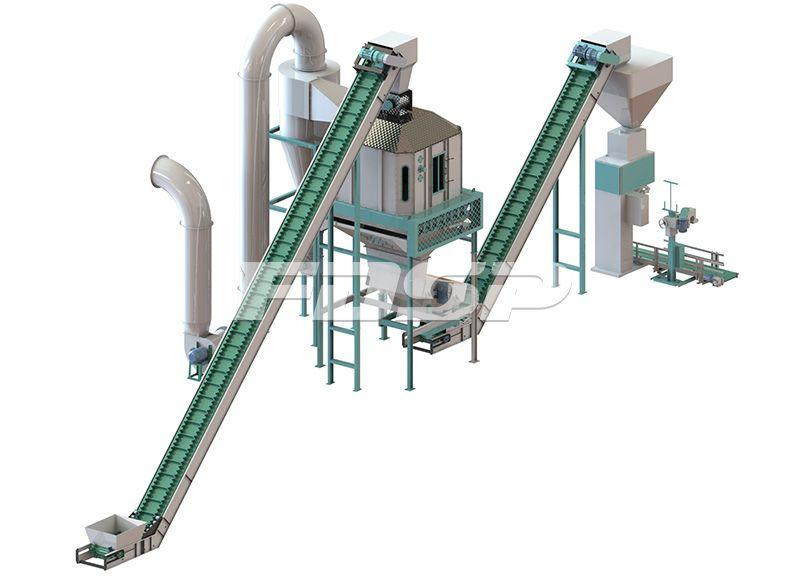 Línea de producción de pellets de madera de biomasa de 1.5-2.5t / h