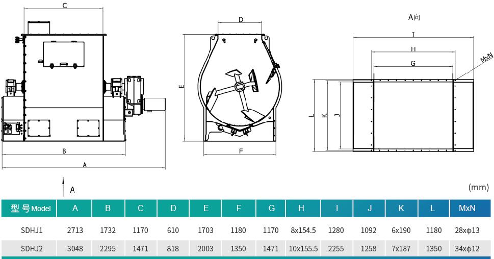 Mezclador de paleta de un solo eje serie SDHJ