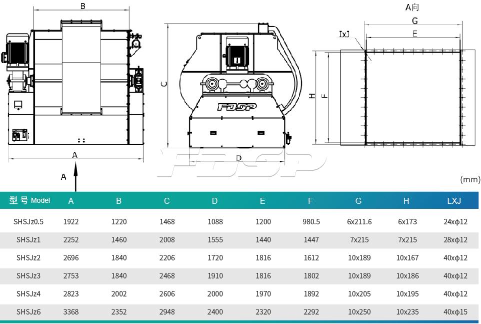 Mezclador de alta eficiencia de doble eje serie SHSJz