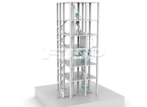 Unidad de premezcla por lotes automática SFYH1000