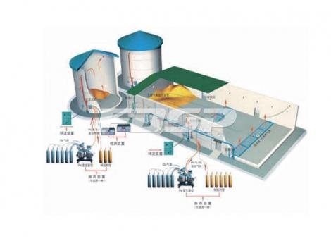 Sistema de fumigación por circulación